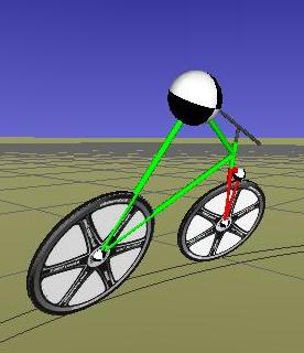 Applying Control Theory to Bicycle Linearized Equations of Motion